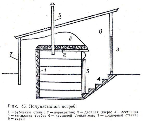 Построить сарай с погребом пошагово с