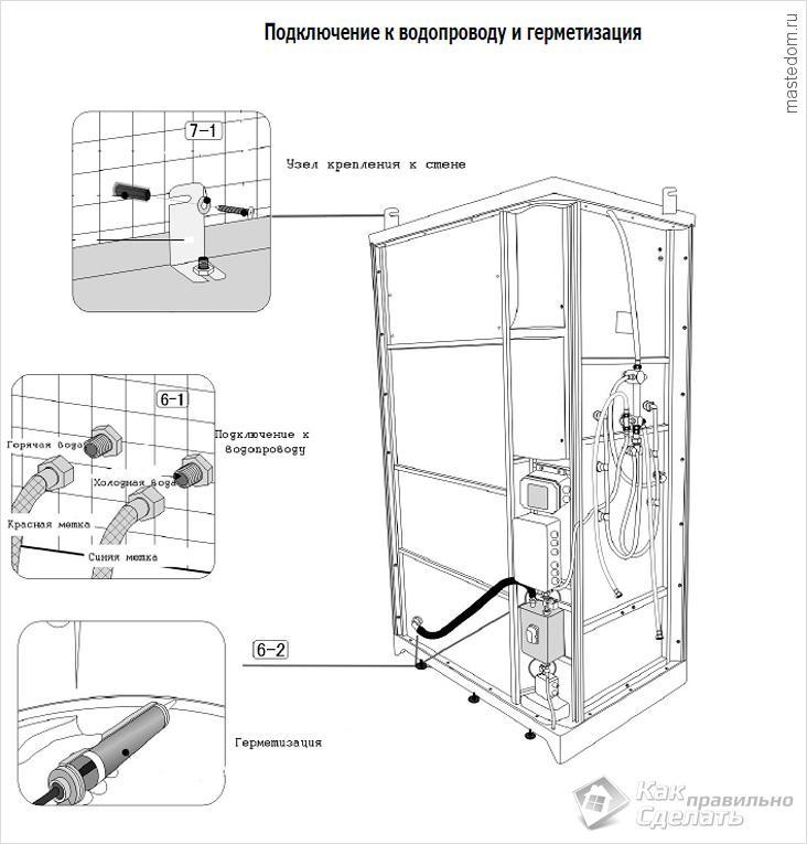 Схема подключения душевой кабины к водопроводу