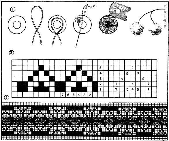 Схемы для вязания спицами разноцветной нитью
