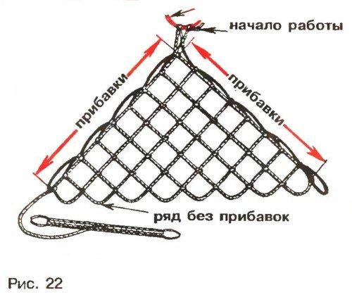 Вязать рыболовную сетку своими руками