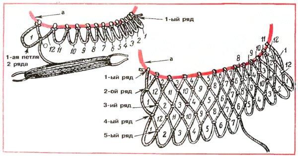 техника вязки рыболовных сетей