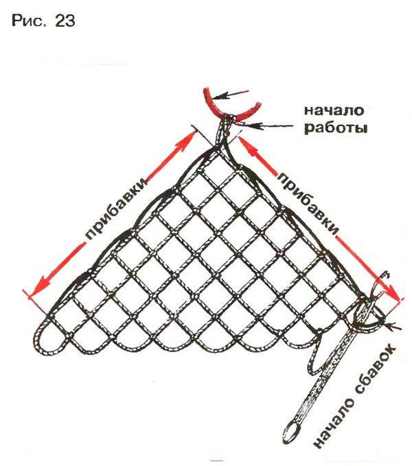 как соединить полотна рыболовных сетей