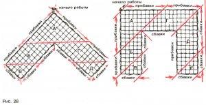 Ласковые сети кружева филе