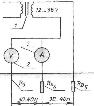 Конструкция молниеотводов и их сооружение