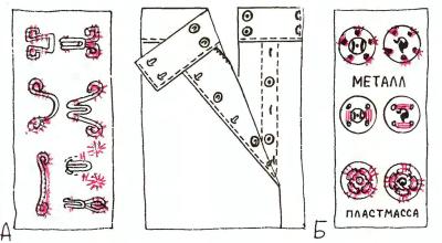 Как пришить кнопку на одежду