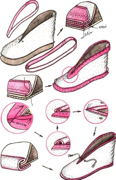 Как самостоятельно сшить себе обувь