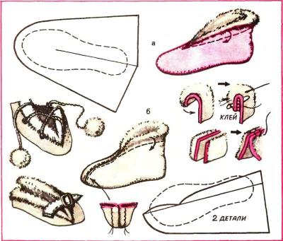 Тапочки из меха своими руками схема
