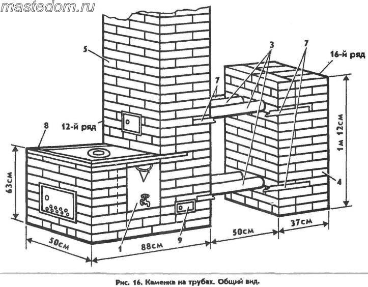 Печь-каменка для бани  с чертежом