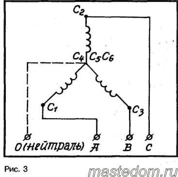 А х 220380 B(V) 90 Bt(W) cos