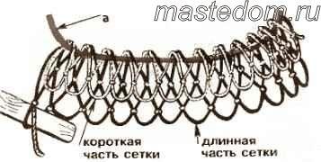 Плетение «авоськи».