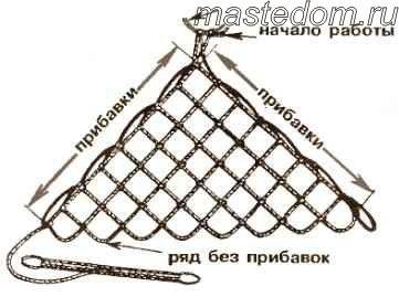 Плетение сеток с квадратными петлями.