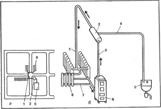Схема «кустовой» системы