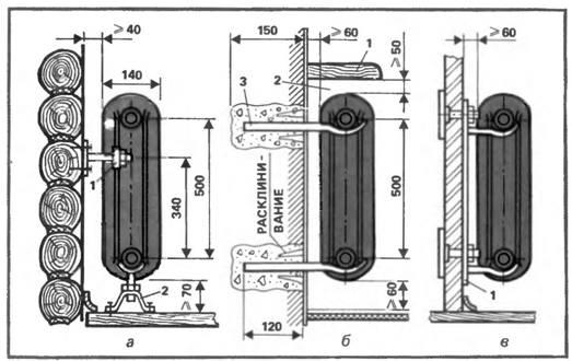 Крепление чугунных радиаторов к полу своими руками 46