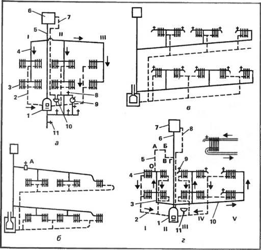 Схема отопления двухэтажного дома своими руками двухтрубная